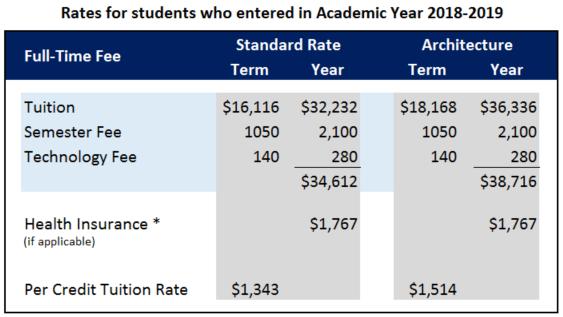 Rwu 2020 Calendar 2019 2020 Undergraduate Returning Student Rates | Roger Williams