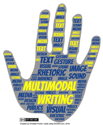 word cloud for multimodal writing