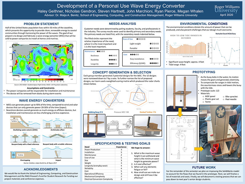 Wave Energy Poster