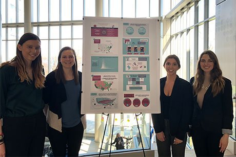 Analytics Club presents their work at SASH.